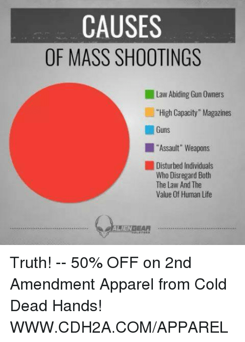 """disturbed: CAUSES  OF MASS SHOOTINGS  Law Abiding Gun Owners  High Capacity Magazines  Guns  """"Assault"""" Weapons  Disturbed Individuals  Who Disregard Both  The Law And The  Value of Human Life  ALIEN Truth! -- 50% OFF on 2nd Amendment Apparel from Cold Dead Hands! WWW.CDH2A.COM/APPAREL"""