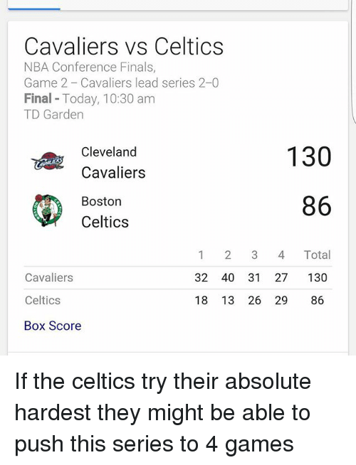 td garden: Cavaliers vs Celtics  NBA Conference Finals,  Game 2 Cavaliers lead series 2-0  Final Today, 10:30 am  TD Garden  130  Cleveland  Cavaliers  Boston  86  Celtics  1 2 3 4 Total  32 40 31 27 130  Cavaliers  Celtics  18 13 26 29 86  Box Score If the celtics try their absolute hardest they might be able to push this series to 4 games