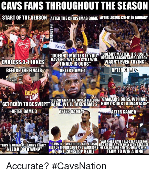 "Cavs, Finals, and Nba: CAVS FANSTHROUGHOUT THE SEASON  DOESN'T MATTER, ITS JUST A  ""DOESNT MATTER IF YOU  REGUALR SEASON GAME. LEBRON  HAVE KAD.WECAN STILL WIN  ENDLESS 3-1 JOKES  WASNT EVEN TRYING  FINALS IS OURS""  AFTER GAME  BEFORE THE FINALS  AFTER GAME 1  ""GET READY TO BE SWEPT"" GAME. WELL TAKE GAME 2n HOMERCOURT ADVANTAGE""  EATER GAME 5  CAFTER GAME 3  AFTER GAME  ""WARRIORS HAVE4ALL-STARS. LEBRON  THIS IS UNFAIRYOU Guys REALLY CAVSIN 7 WARRIORS ARE TRASH HADNO HELPTHEY ONLY WONBECAUSE  NEED K.D TO WIN?""  LEBRONFIGUREDIOUT THE WARRIORS OFK.D, DURANT HAD TO JOIN A13 WIN  NOONE CAN STOP KYRIE""  T TEAM TO WIN A RING Accurate? #CavsNation"