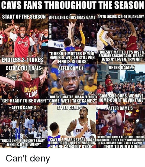 "Cavs, Finals, and Memes: CAVS FANSTHROUGHOUT THE SEASON  KeyB  ""DOESN MATTER IF YOU  ITSJUSTA  REGUALR SEASON GAME. LEBRON  WASN'T EVEN TRYING  FINALS IS OURS""  AFTER GAME  BEFORE THE FINALS  AFTER GAME  THE  DOESNTMATTER, JUST FEELOUT GAME3 ISOURS, WEHAVE  ""GET READY TO BE SWEPT"" GAME. WELL TAKE GAME 2"" HOME COURT ADVANTAGE  CAFTER GAME 3  AFTER GAME 4  AFTER GAME 5  CAVE RC  HWARRIORS HAVE4ALL-STARS. THIS ISUNFAIR YOU GUYS REALLY CAVSINTAWARRIORSARE TRASHIHADNO HELP THEY ONLY WON BECAUSE  a LEBRON FIGURED OUT THE WARRIORS OF K.D. DURANT HAD TO JOIN AT3 WIN  NEED K.D TO WIN?  NO ONE CAN STOP KYRIE""  TEAM TO WIN A RING Can't deny"