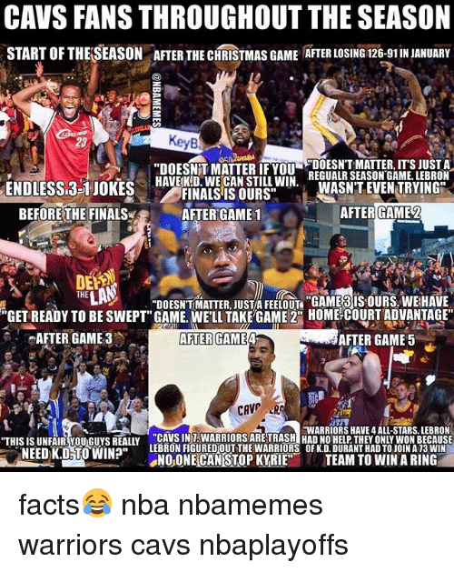 "Basketball, Cavs, and Christmas: CAVS FANSTHROUGHOUT THE SEASON  START OF THESEASON AFTER THE CHRISTMAS GAME AFIER LosING 126-91 iN JANUARY  ""DOESNPT MATTER IF YOU  USTA  ENDLESS.3-1 JOKES  HA STILL WIN REGUALR SEASON GAME. LEBRON  WASNT EVEN TRYING  FINALS IS OURS""  AFTER GAME 2  BEFORE THE FINALSW  AFTER GAME 1  THE  ITDOESNTMATTER, JUST FEELOUT ""GAME8 ISOURS, WEHAVE  GET READY TO BE SWEPT""GAME. WELL TAKE GAME 2 HOME COURTADVANTAGE""  AFTER GAME 3  AFTER GAME 4  i AFTER GAME 5  CAVP RC  ""WARRIORS HAVE 4 ALL-STARS. LEBRON  ""THIS ISUNFAIR You Guys REALLY CAVS IN 7. WARRIORS ARE TRASHIHAD NO HELP THEY ONLYWONBECAUSE  NEED K.D TO WIN?""  LEBRON FIGUREDIOUTTHE WARRIORS OF K.D. DURANT HAD TOJOIN NOONE CAN STOP KYRIE  TEAM TO WIN A RING facts😂 nba nbamemes warriors cavs nbaplayoffs"
