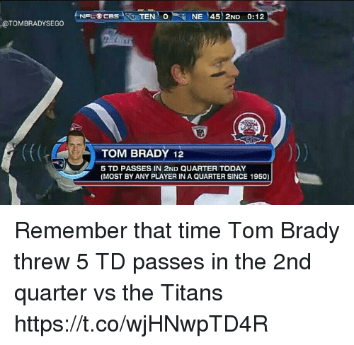 Tom Brady, Cbs, and Time: CBS  TEN ONE 45 2ND 0:12  @TOMBRADYSEGO  TOM BRADY 12  5 TD PASSES IN 2ND QUARTER TODAY  (MOST BY ANY PLAYER IN A QUARTER SINCE 1950) Remember that time Tom Brady threw 5 TD passes in the 2nd quarter vs the Titans https://t.co/wjHNwpTD4R