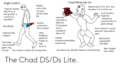 "Community, Heaven, and Love: Chad Nintendo Ds  Virgin Switch  Breaks  Robust and virile. Will last  within the  ""Hybrid"" System  decades if not millenium.  1st year,  unlike chad  that fails at  Dual Screens  being either a  make for  DS  console or  Lauched  interesting  possibilities for  game design.  handheld  with both a  Metroid  Soyboy  Prime game  and a  Cucks love  Gay design  this console  Every feature is novel  and well executed by  remake of  Controls feel  Little  Modding  Mario 64  devs.  slippery  Insane  potential  thanks to  Backwards  homebrew/modding  compatible  Launched  community  high  security  with GBA  with a Zelda  game. Big  whoop.  Best remake  Ace Attourney, Rhythm Heaven, and Pokemon.  Few custom models are being made  ever: KSSU The Chad DS/Ds Lite."