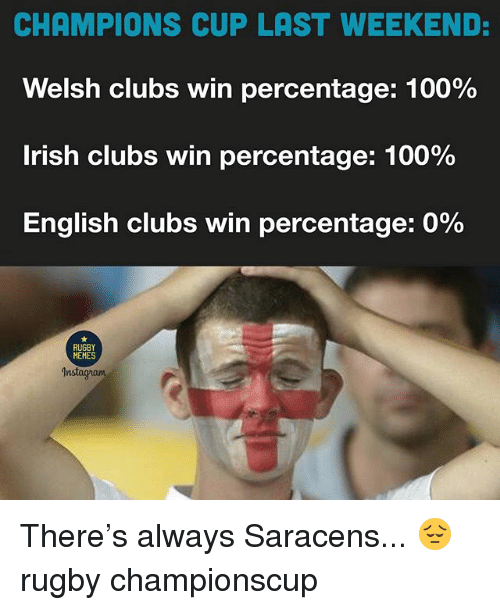Anaconda, Instagram, and Irish: CHAMPIONS CUP LAST WEEKEND:  Welsh clubs win percentage: 100%  Irish clubs win percentage: 100%  English clubs win percentage: 0%  RUGBY  MEMES  Instagram There's always Saracens... 😔 rugby championscup