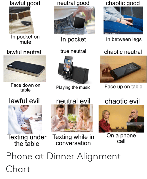Chaotic Good: chaotic good  lawful good  neutral good  alamy  O.  alamy  a alamy stock photo  In pocket on  mute  shutterstock.com. 369956918  In between legs  In pocket  true neutral  chaotic neutral  lawful neutral  15:10  Ahue ver  Face down on  table  Face up on table  Playing the music  lawful evil  neutral evil  chaotic evil  gettyimages  Keith Brofsky  On a phone  call  Texting under Texting while in  the table  conversation Phone at Dinner Alignment Chart