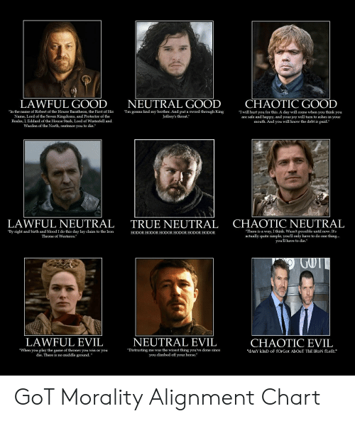 """house baratheon: CHAOTIC GOOD  LAWFUL GOOD  NEUTRAL GOOD  """"In the name of Robert of the House Baratheon, the First of His  Name, Lord of the Seven Kingdoms, and Protector of the  Realm, I, Eddard of the House Stark, Lord of Winterfell and  Warden of the North, sentence you to die.""""  """"Im gonna find my brother. And put a sword through King  Joffrey's throat.""""  """"I will hurt you for this. A day will come when you think you  are safe and happy, and your joy will turn to ashes in your  mouth. And you will know the debt is paid.""""  LAWFUL NEUTRAL  CHAOTIC NEUTRAL  TRUE NEUTRAL  """"There is a way, I think. Wasn't possible until now. It's  actually quite simple, you'll only have to do one thing...  you'll have to die.""""  """"By right and birth and blood I do this day lay claim to the Iron  Throne of Westeros.""""  HODOR HODOR HODOR HODOR HODOR HODOR  GUTTI  LAWFUL EVIL  NEUTRAL EVIL  CHAOTIC EVIL  """"When you play the game of thrones you win or you  die. There is no middle ground. """"  """"Distrusting me was the wisest thing you've done since  you climbed off your horse.""""  """"dAnY klnD oF fOrGot AbOuT ThE IRON fLeEt."""" GoT Morality Alignment Chart"""