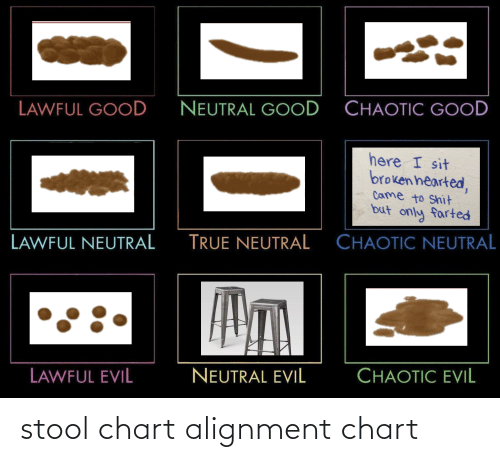 broken hearted: CHAOTIC GOOD  NEUTRAL GOOD  LAWFUL GOOD  here I sit  broken hearted,  Came to Shit  but only farted  CHAOTIC NEUTRAL  TRUE NEUTRAL  LAWFUL NEUTRAL  Пл  CHAOTIC EVIL  NEUTRAL EVIL  LAWFUL EVIL stool chart alignment chart