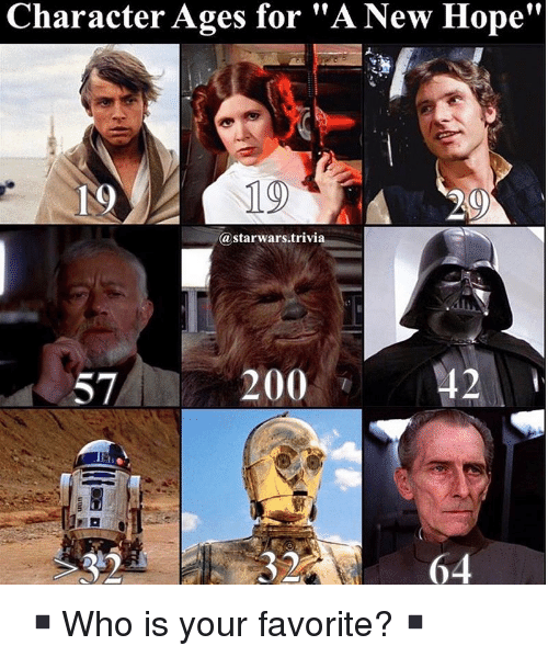 """A New Hope: Character Ages for """"A New Hope""""  19  19  @starwars.trivia  57  200 ▪️Who is your favorite?▪️"""
