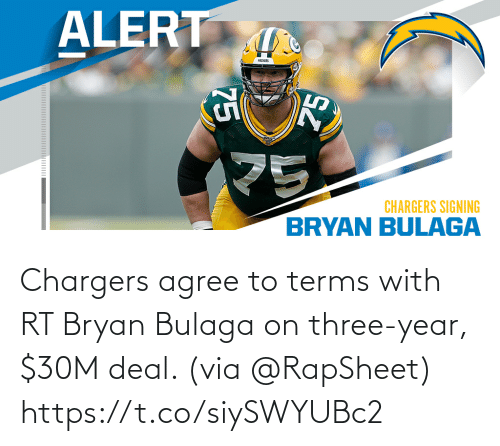 Chargers: Chargers agree to terms with RT Bryan Bulaga on three-year, $30M deal. (via @RapSheet) https://t.co/siySWYUBc2