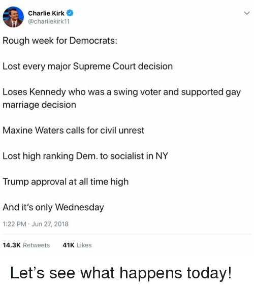 Charlie, Marriage, and Memes: Charlie Kirk  @charliekirk11  Rough week for Democrats:  Lost every major Supreme Court decision  Loses Kennedy who was a swing voter and supported gay  marriage decision  Maxine Waters calls for civil unrest  Lost high ranking Dem. to socialist in NY  Trump approval at all time higlh  And it's only Wednesday  1:22 PM Jun 27, 2018  14.3K Retweets41 Likes Let's see what happens today!