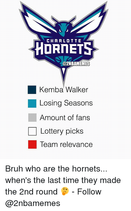 Bruh, Lottery, and Nba: CHARLOTTE  HORnETS  @2NBAMEME  Kemba Walker  Losing Seasons  Amount of fans  Lottery picks  leam relevance Bruh who are the hornets... when's the last time they made the 2nd round 🤔 - Follow @2nbamemes