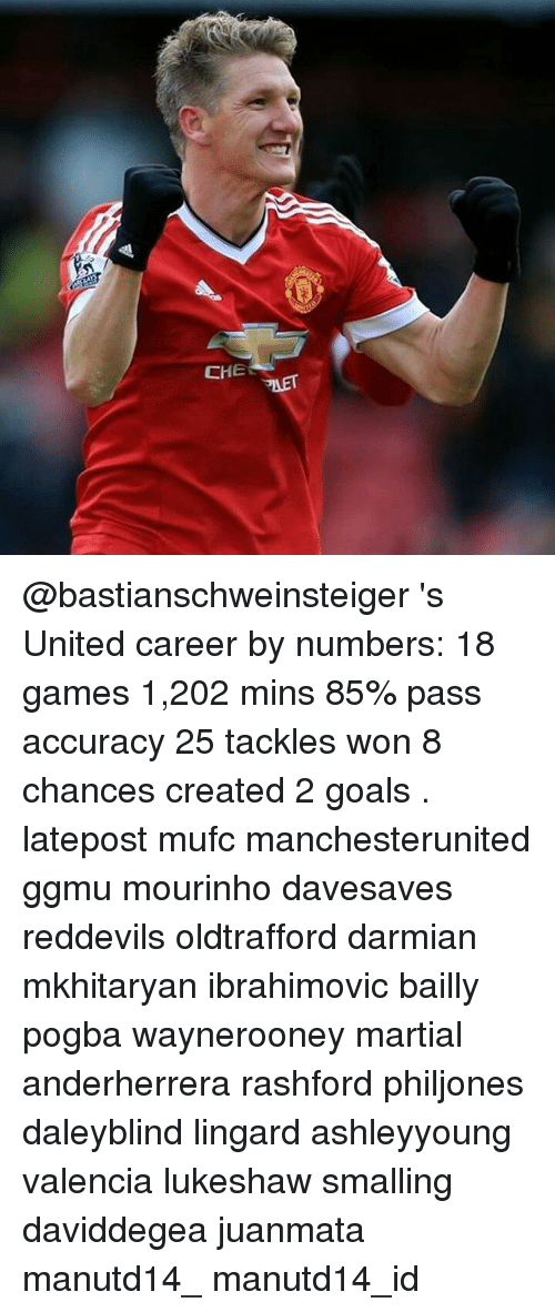 Memes, 🤖, and Pogba: CHE  MET @bastianschweinsteiger 's United career by numbers: 18 games 1,202 mins 85% pass accuracy 25 tackles won 8 chances created 2 goals . latepost mufc manchesterunited ggmu mourinho davesaves reddevils oldtrafford darmian mkhitaryan ibrahimovic bailly pogba waynerooney martial anderherrera rashford philjones daleyblind lingard ashleyyoung valencia lukeshaw smalling daviddegea juanmata manutd14_ manutd14_id
