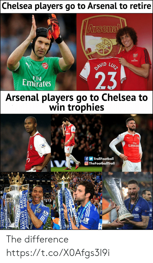 Remier: Chelsea players go to Arsenal to retire  Arsenal  Emirates  DAVID  LUIZ  23  FIU  Emirates  Arsenal players go to Chelsea to  win trophies  tiates  Fly  Emirate  fTrollFootball  TheFootballTroll  V  REMIER  EAGUE  HAMA  YRES  BARCIAYS  BARCLAYS BARC  BARCLAYS  BARCLA  ARCIAYS  BARCIAYS BARC The difference https://t.co/X0Afgs3l9i
