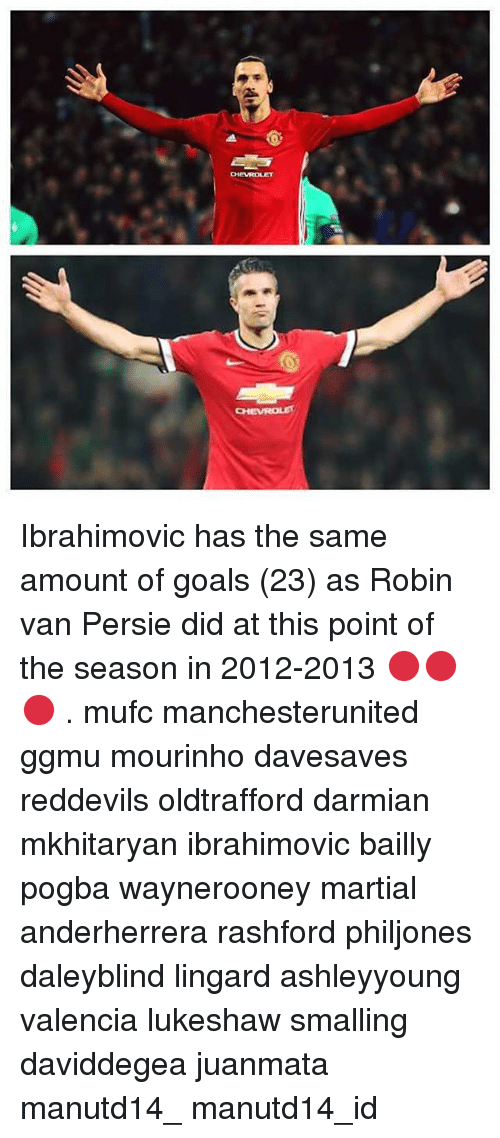 Goals, Memes, and Chevrolet: CHEVROLET  A Ibrahimovic has the same amount of goals (23) as Robin van Persie did at this point of the season in 2012-2013 🔴🔴🔴 . mufc manchesterunited ggmu mourinho davesaves reddevils oldtrafford darmian mkhitaryan ibrahimovic bailly pogba waynerooney martial anderherrera rashford philjones daleyblind lingard ashleyyoung valencia lukeshaw smalling daviddegea juanmata manutd14_ manutd14_id
