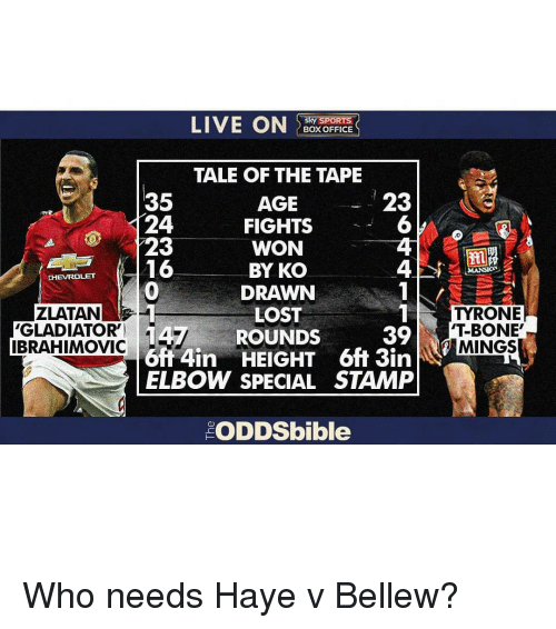 Bones, Memes, and Chevrolet: CHEVROLET  ZLATAN  'GLADIATOR'  IBRAHIMOVIC  LIVE ON  Sky SPORTS  BOX OFFICE  TALE OF THE TAPE  35  23  AGE  24  FIGHTS  23  WON  16  BY KO  DRAWN  LOST  39  ROUNDS  6H4in 6ft ELBOW SPECIAL STAMP  FODDSbible  TYRONE  I' T-BONE'  MINGS Who needs Haye v Bellew?
