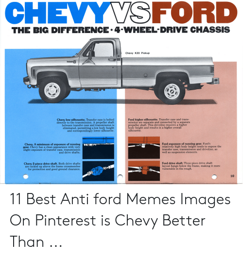 Anti Ford: CHEVYVSFORD  THE BIG DIFFERENCE. 4-WHEEL DRIVE CHASSIS  Chevy K20 Pickup  Ford higher silhouette. Transfer case and trans  mission are separate and connected by a separate  propeller shaft. This driveline requires a higher  body height and results in a higher overall  silhouette  Chevy low silhouette. Transfer case is bolted  directly to the transmission. A propeller shaft  between transfer case and transmission is  eliminated, permitting a low body height  and correspondingly lower silhouette  Ford exposure of running gear. Fords  relatively high body height tends to expose the  transfer case, transmission and driveline, as  well as suspension elements  Chevy. A minimum of exposure of running  gear. Chevy has a clean appearance with very  slight exposure of transfer case, transmission  and drive shafts  Ford drive shaft. Three-piece drive shaft  layout hangs below the frame, making it more  vulnerable in the rough.  Chevy 2-piece drive shaft. Both drive shafts  are tucked up above the frame crossmember  for protection and good ground clearance.  6r  10 11 Best Anti ford Memes Images On Pinterest is Chevy Better Than ...