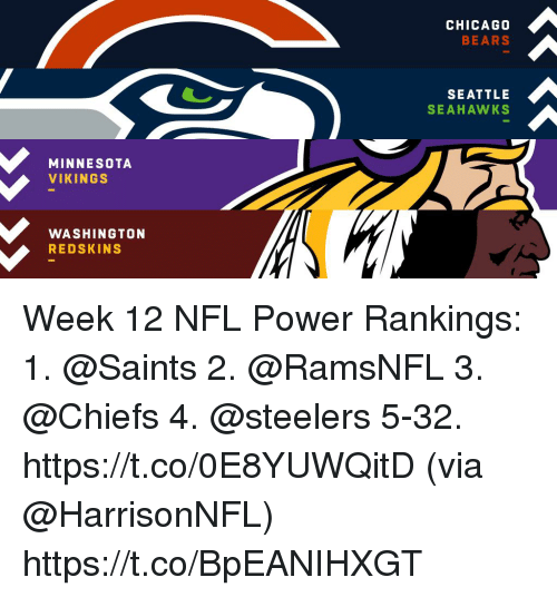 Minnesota Vikings: CHICAGO  BEARS  SEATTLE  SEAHAWKS  MINNESOTA  VIKINGS  WASHINGTON  REDSKINS Week 12 NFL Power Rankings:  1.  @Saints  2. @RamsNFL  3.  @Chiefs   4. @steelers  5-32. https://t.co/0E8YUWQitD (via @HarrisonNFL) https://t.co/BpEANIHXGT