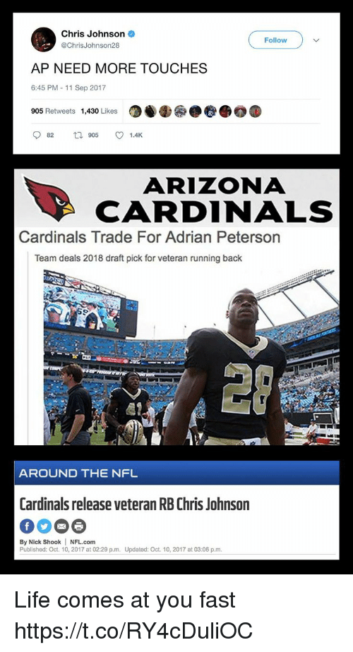 nfl cardinals: Chris Johnson  @ChrisJohnson28  Follow  AP NEED MORE TOUCHES  6:45 PM - 11 Sep 2017  905 Retweets  1,430 Likes  87  082  905  1.4K  ARIZONA  CARDINALS  Cardinals Trade For Adrian Peterson  Team deals 2018 draft pick for veteran running back  愿?  AROUND THE NFL  Cardinals release veteran RB Chris Johnson  By Nick Shook NFL.com  Published: Oct. 10, 2017 at 02:29 p.m. Updated: Oct. 10, 2017 at 03:06 p.m Life comes at you fast https://t.co/RY4cDuliOC