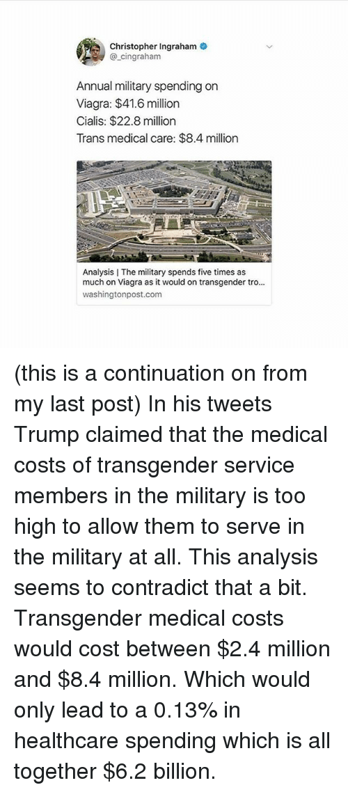 cialis: Christopher Ingraham  @_cingraham  Annual military spending on  Viagra: $41.6 million  Cialis: $22.8 million  Trans medical care: $8.4 million  Analysis I The military spends five times as  much on Viagra as it would on transgender tro...  washingtonpost.com (this is a continuation on from my last post) In his tweets Trump claimed that the medical costs of transgender service members in the military is too high to allow them to serve in the military at all. This analysis seems to contradict that a bit. Transgender medical costs would cost between $2.4 million and $8.4 million. Which would only lead to a 0.13% in healthcare spending which is all together $6.2 billion.