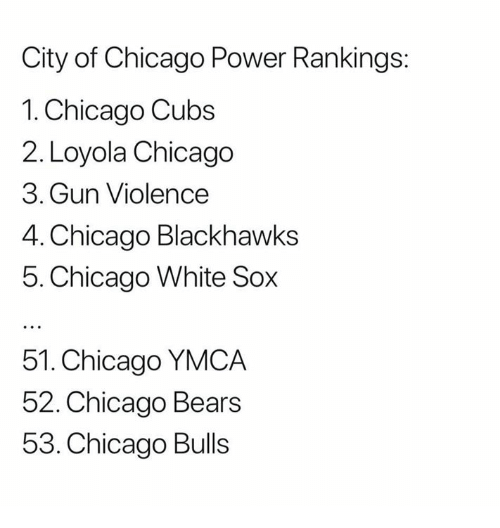 Chicago Cubs: City of Chicago Power Rankings:  1. Chicago Cubs  2. Loyola Chicago  3. Gun Violence  4. Chicago Blackhawks  5. Chicago White Sox  51. Chicago YMCA  52. Chicago Bears  53. Chicago Bulls