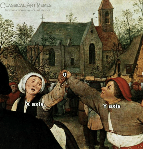 Classical Art: CLASSICAL ART MEMES  facebook.com/elassicalartmemes  X axis  Yaxis