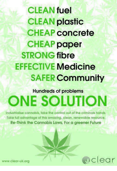 hemp is a solution to the problem of the decrease of natural resources While hemp and marijuana are both part of the cannabis plant family, the low levels of thc in hemp plants make it ideal for the treatment of chronic pain when extracted to become hemp oil for muscle pain, it can be used to calm and relax the body without any mental side effects.
