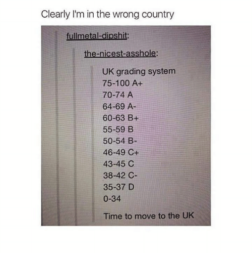Uks: Clearly I'm in the wrong country  fullmetal-dipshit:  the-nicest-asshole:  UK grading system  75-100 A-+  70-74 A  64-69 A  60-63 B+  55-59 B  50-54 B  46-49 C+  43-45 C  38-42 C-  35-37 D  0-34  Time to move to the UK