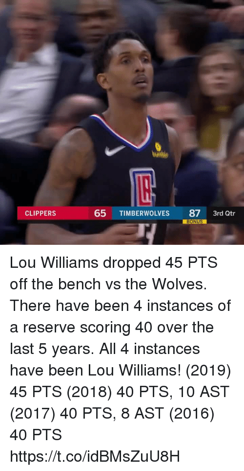 timberwolves: CLIPPERS  65 TIMBERWOLVES 87 3rd Qtr  BONUS Lou Williams dropped 45 PTS off the bench vs the Wolves.   There have been 4 instances of a reserve scoring 40 over the last 5 years. All 4 instances have been Lou Williams!   (2019) 45 PTS (2018) 40 PTS, 10 AST (2017) 40 PTS, 8 AST (2016) 40 PTS   https://t.co/idBMsZuU8H