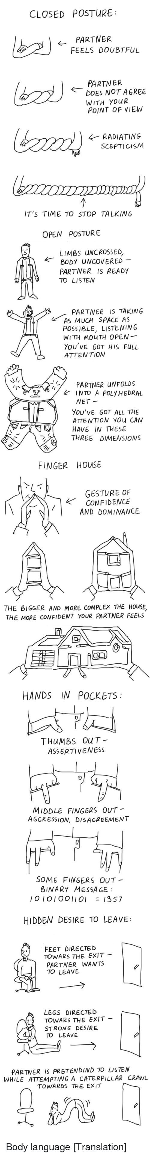Complex, Confidence, and Fingering: CLOSED POSTURE  PARTNER  FEELS DOUBTFUL  PARTNER  DOES NOT AGREE  WITH YOUR  POINT OF VIEW  k RADIATING  SCEPTICISM  IT'S TIME TO STOP TALKING   OPEN POSTURE  LIMBS UNCROSSED  BODY UNCOVERED  PARTNER IS READY  TO LISTEN  PARTNER IS TAKING  AS MUCH SPACE AS  POSSIBLE, LISTENING  WITH MOUTH OPEN  you'VE GOT HIS FULL  ATTENTION  y PARTNER UNFOLD  s  k INTO A POLY HEDRAL  NET  YOU'VE GOT ALL THE  ATTENTION You CAN  HAVE IN THE SE  A THREE DIMENSIONS   FINGER HOUSE  GESTURE OF  CONFIDENCE  AND DOMINANCE  THE BIGGER AND MORE CoMPLEX THE HousE  THE MORE CONFIDENT YouR PARTNER FEELS   HANDS IN POCKETS  THUMBS OUT  ASSERTIVENESS  MIDDLE FINGERS OUT  AGGRESSION DISAGREEMENT  SOME FINGERS OUT  BINARY MESSAGE  IO IO I OOII 01 13 57   HIDDEN DESIRE TO LEAVE  FEET DIRECTED  TOWARS THE EXIT  PARTNER WANTS  TO LEAVE  LEGS DIRECTED  TOWARS THE EXIT  STRONG DESIRE  TO LEAVE  PARTNER IS PRETENDIND TD LISTEN  WHILE ATTEMPTING A CATERPILLAR CRAWL  TOWARDS THE EXIT Body language [Translation]