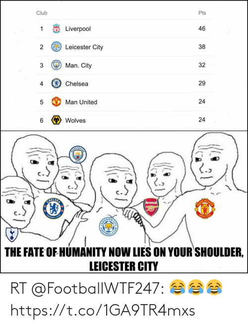 Leicester: Club  Pts  Liverpool  46  O Leicester City  38  Man. City  32  29  Chelsea  4  24  Man United  24  Wolves  6.  ANICHEST  CITY  CHELSER  Arsenal  MANC  CLUB  FOOTBALL  UNITED  EICESIER CITY  OOTBAL  THE FATE OF HUMANITY NOW LIES ON YOUR SHOULDER,  LEICESTER CITY RT @FootballWTF247: 😂😂😂 https://t.co/1GA9TR4mxs