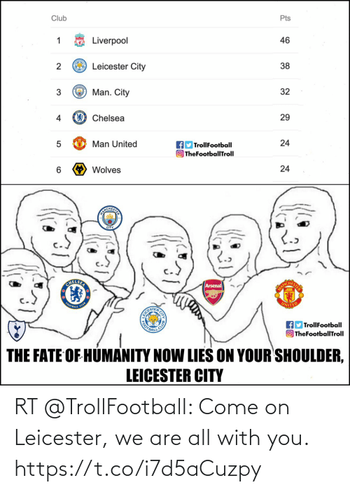 Leicester: Club  Pts  Liverpool  46  O Leicester City  38  Man. City  32  4  Chelsea  29  Man United  TrollFootball  O TheFootballTroll  24  6.  Wolves  24  ANICHESI  CITY  CHELSER  Arsenal  MANC  FOOTBALL  CLUB  UNITED  EICE  OOTBAL  fly TrollFootball  OTheFootballTroll  THE FATE OF HUMANITY NOW LIES ON YOUR SHOULDER,  LEICESTER CITY RT @TrollFootball: Come on Leicester, we are all with you. https://t.co/i7d5aCuzpy