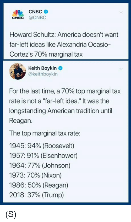 "cnbc: CNBC  CNBC @CNBC  Howard Schultz: America doesn't want  far-left ideas like Alexandria Ocasio-  Cortez's 70% marginal tax  Keth Boykin  akeithboykin  For the last time, a 70% top marginal tax  rate is not a ""far-left idea."" It was the  longstanding American tradition until  Reagan.  The top marginal tax rate:  1945: 94% (Roosevelt)  1957: 91% (Eisenhower)  1964: 77% (Johnson)  1973: 70% (Nixon)  1986: 50% (Reagan)  2018: 37% (Trump) (S)"