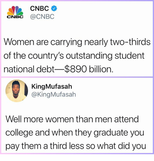 cnbc: CNBC  CNBC @CNBC  Women are carrying nearly two-thirds  of the country's outstanding student  national debt-$890 billion.  KingMufasah  @KingMufasah  Well more women than men attend  college and when they graduate you  pay them a third less so what did you