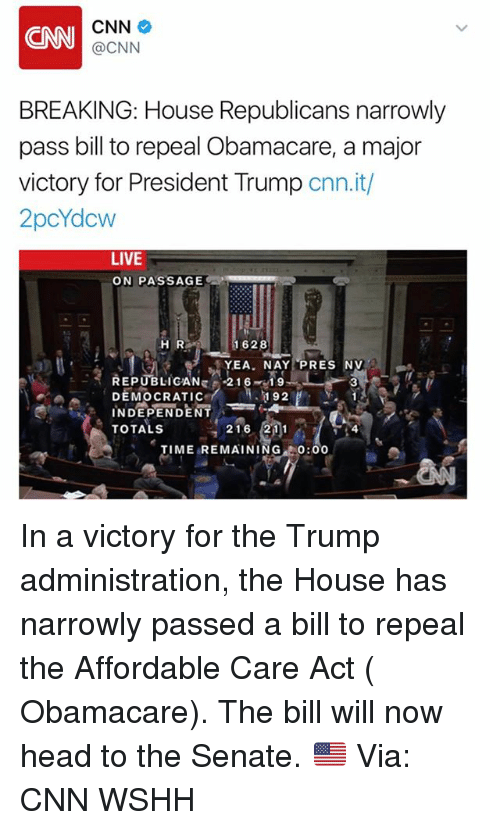 affordable care act: CNN  (a CNN  BREAKING: House Republicans narrowly  pass bill to repeal Obamacare, a major  victory for President Trump  cnn.it/  2pcYdow  LIVE  ON PASSAGE  1628  H R  YEA. NAY PRES NV  REPUBLICAN  216  19  DEMOCRATIC  INDEPENDENT  216 211  TOTALS  TIME REMAINING  0:00 In a victory for the Trump administration, the House has narrowly passed a bill to repeal the Affordable Care Act ( Obamacare). The bill will now head to the Senate. 🇺🇸 Via: CNN WSHH