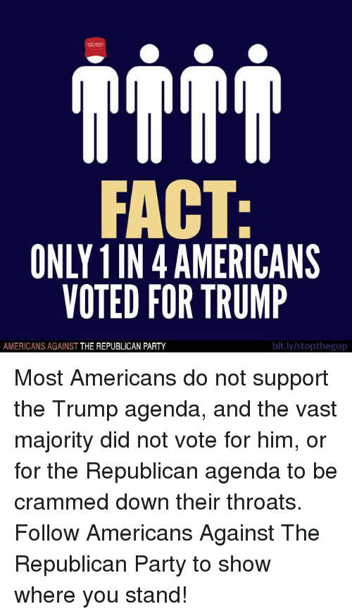 Party, Republican Party, and Trump: CO  FACT  ONLY IN 4 AMERICANS  VOTED FOR TRUMP  bit.ly/stopthegop  AMERICANS AGAINST  THE REPUBLICAN PARTY Most Americans do not support the Trump agenda, and the vast majority did not vote for him, or for the Republican agenda to be crammed down their throats.  Follow Americans Against The Republican Party to show where you stand!