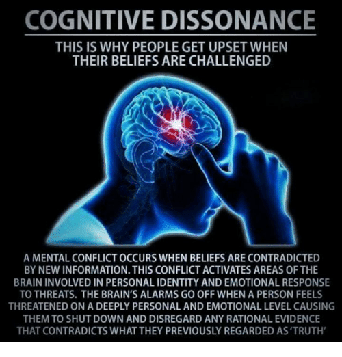 rationalization: COGNITIVE DISSONANCE  THIS IS WHY PEOPLE GET UPSET WHEN  THEIR BELIEFS ARE CHALLENGED  A MENTAL CONFLICTOCCURS WHEN BELIEFS ARE CONTRADICTED  BY NEW INFORMATION THIS CONFLICT ACTIVATES AREAS OFTHE  BRAININVOLVED IN PERSONAL IDENTITY AND EMOTIONAL RESPONSE  TOTHREATS. THE BRAIN'S ALARMS GO OFF WHEN A PERSON FEELS  THREATENED ON A DEEPLY PERSONAL AND EMOTIONAL LEVEL CAUSING  THEM TO SHUT DOWN AND DISREGARD ANY RATIONAL EVIDENCE  THAT CONTRADICTS WHATTHEY PREVIOUSLY REGARDED AS'TRUTH'