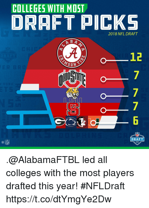 Memes, Nfl, and NFL Draft: COLLEGES WITH MOST  DRAFT PICKS  2018 NFL DRAFT  B A  JA  12  DRAFT  2018 .@AlabamaFTBL led all colleges with the most players drafted this year!  #NFLDraft https://t.co/dtYmgYe2Dw