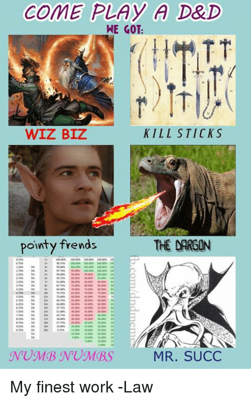 Work, DnD, and Succ: COME PLAY A D&D  HE GOT:  2  WIZ BIZ  KILL STICKS  pointy frends  THE DARGON  ゾ.  NUMB NUMBS  MR. SUCC My finest work  -Law