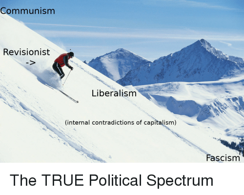 true communism A sort of communism that is supposed to be the real stuffit is often claimed that true communism has not yet seen the light of day, and that the communism that has been practiced was too flawed at several important communist points to be true communism one could argue that true communism is just communism in theory and that communism in theory is something very different from communism in.
