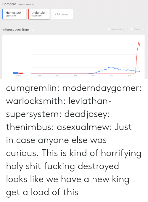News, Tumblr, and Blog: Compare Search terms  Homestuck  Search term  Undertale *  Search term  +Add term  Interest over time  News headlines (?  Forecast(?  Average  2005  2007  2009  2011  2013  2015 cumgremlin: moderndaygamer:  warlocksmith:  leviathan-supersystem:  deadjosey:  thenimbus:  asexualmew:  Just in case anyone else was curious.  This is kind of horrifying  holy shit   fucking destroyed   looks like we have a new king   get a load of this
