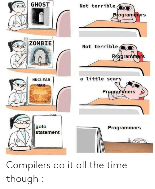 It All: Compilers do it all the time though :