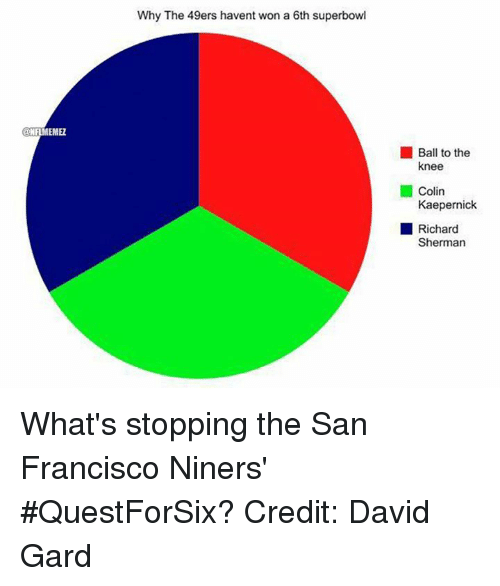 Colin Kaepernick: CONFLMEMEL  Why The 49ers havent won a 6th superbowl  Ball to the  knee  Colin  Kaepernick  Richard  Sherman What's stopping the San Francisco Niners' #QuestForSix? Credit: David Gard