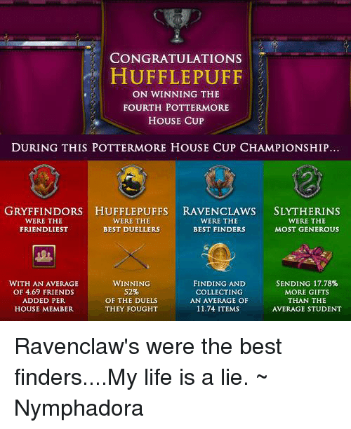 Gryffindor Memes And Slytherin CONGRATULATIONS HUFFLEPUFF ON WINNING THE FOURTH POTTERMORE HOUSE CUP