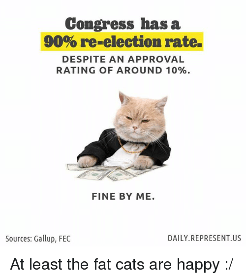 fec: Congress has a  90% re-election rate.  DESPITE AN APPROVAL  RATING OF AROUND 10%  FINE BY ME.  Sources: Gallup, FEC  DAILY. REPRESENT. US At least the fat cats are happy :/