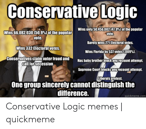 Funny Conservative Memes: Conservative Logic  Wins only 50456,002 (47.9%) of the popular  vote.  Wins 66,082,030150.9%) of the popular  vote.  Barely wins 271 Electoral votes.  Wins 332 Electoralvotes  Wins Florida by 537 votesCO09 %).  Conservatives claim voter fraud and  call for secession.  Has baby brother block anyrecount attempt  Supreme Court blocks any recount attempt.  Liberals protest  One group sincerely cannot distinguish the  difference.  quickmeme.com Conservative Logic memes | quickmeme