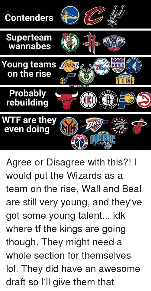 Lol, Memes, and Wtf: Contenders  wannabes  Young teams  on the rise  KERS  76  Probably  rebuilding  W Y  WTF are they  even doing  RON  ZARD Agree or Disagree with this?! I would put the Wizards as a team on the rise, Wall and Beal are still very young, and they've got some young talent... idk where tf the kings are going though. They might need a whole section for themselves lol. They did have an awesome draft so I'll give them that