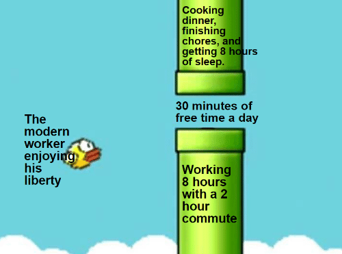 chores: Cooking  dinner,  finishing  chores, and  getting 8 hours  of sleep.  30 minutes of  free time a day  The  modern  worker  enjoying  his  liberty  Working  8 hours  with a 2  hour  commute