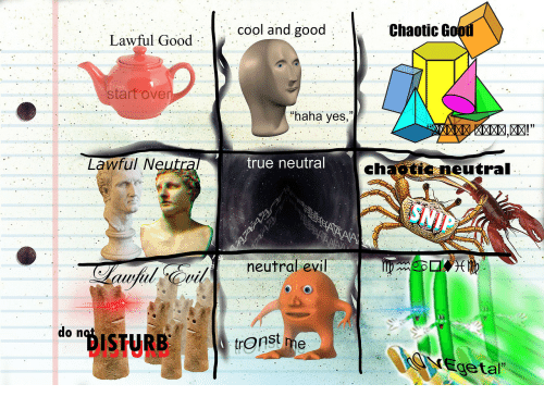 """Neutral Evil: cool and good  Chaotic G  Lawful Good  start over  35  """"haha yes,  15  Lawful Neut  true neutral  chactieneutral  neutral evil  do n  IS  tronst ne  etl"""""""