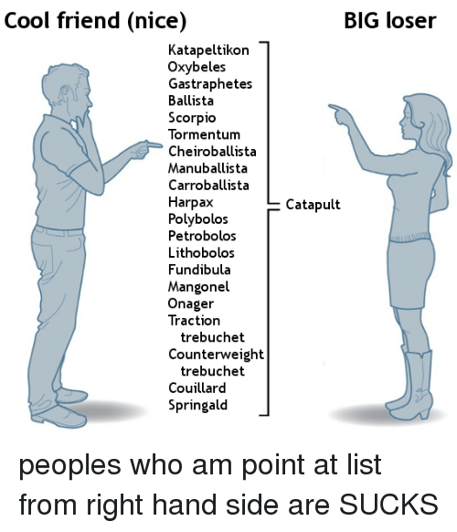 Dank, Friends, and Cool: Cool friend (nice)  Katapeltikon  oxybeles  Gastraphetes  Ballista  Scorpio  Tormentum  Cheiroballista  Manuballista  Carroballista  Harpax  Poly bolos  Petrobo los  Lithobolos  Fundibula  Mangonel  Onager  Traction  trebuchet  Counterweight  trebuchet  Couillard  Springald  BIG loser  Catapult peoples who am point at list from right hand side are SUCKS