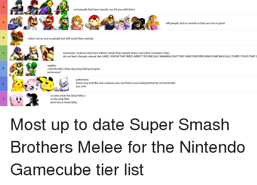 what is tier 15 in dating